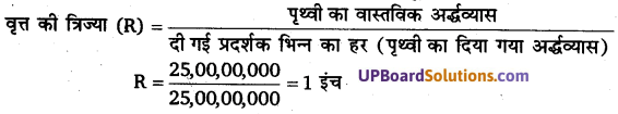 UP Board Solutions for Class 11 Geography Practical Work in Geography Chapter 4 Map Projections(मानचित्र प्रक्षेप) img 6 (5)