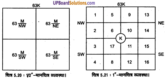 UP Board Solutions for Class 11 Geography Practical Work in Geography Chapter 5 Topographical Maps(स्थलाकृतिक मानचित्र) img 17
