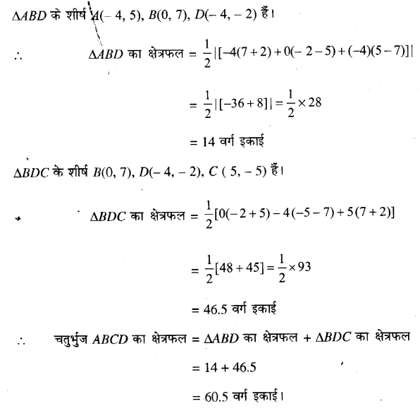Saral Rekha Class 11th Chapter 10 Straight Lines