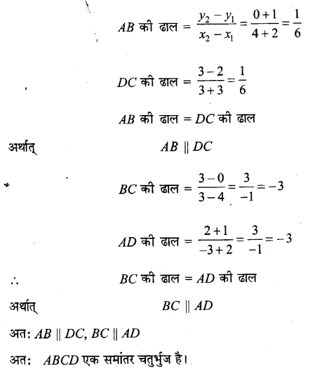 UP Board Solutions for Class 11 Maths Chapter 10 Straight Lines 10.1 9.1