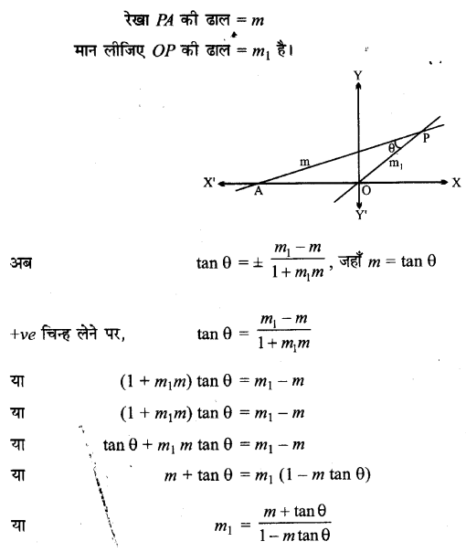 UP Board Solutions for Class 11 Maths Chapter 10 Straight Lines 13.1