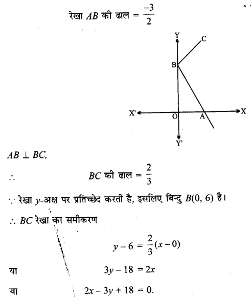 UP Board Solutions for Class 11 Maths Chapter 10 Straight Lines 7.1