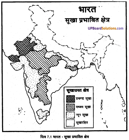 UP Board Solutions for Class 11Geography Indian Physical Environment Chapter 7 Natural Hazards and Disasters (प्राकृतिक संकट तथा आपदाएँ) img 1