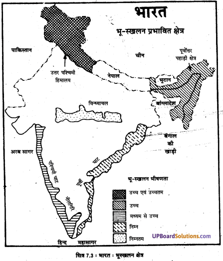UP Board Solutions for Class 11Geography Indian Physical Environment Chapter 7 Natural Hazards and Disasters (प्राकृतिक संकट तथा आपदाएँ) img 26