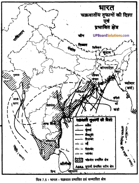 UP Board Solutions for Class 11Geography Indian Physical Environment Chapter 7 Natural Hazards and Disasters (प्राकृतिक संकट तथा आपदाएँ) img 6