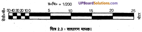 UP Board Solutions for Class 11Geography Practical Work in Geography Chapter 2 Map Scale(मानचित्र मापनी) img 8