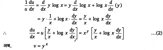 UP Board Solutions for Class 12 Maths Chapter 5 Continuity and Differentiability image 145