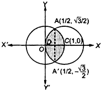 UP Board Solutions for Class 12 Maths Chapter 8 Application of Integrals image 24