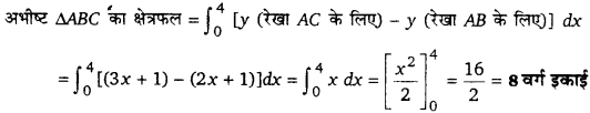 UP Board Solutions for Class 12 Maths Chapter 8 Application of Integrals image 30