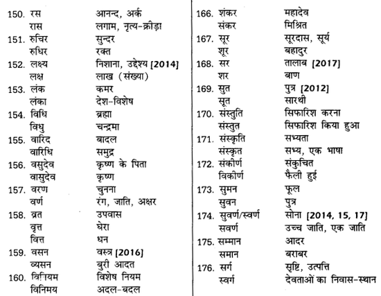 अभिराम का वाक्य UP Board Solutions For Class 12 Samanya Hindi