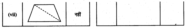 UP Board Solutions for Class 6 Maths Chapter 13त्रिभुज 13a 2.1
