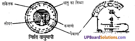UP Board Class 8 Science Chapter 11 बल तथा दाब