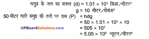 बल तथा दाब कक्षा 8 UP Board Science Chapter 11