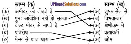 UP Board Solutions for Class 8 Science Chapter 13विद्युत धारा img-3