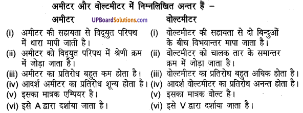 UP Board Solutions for Class 8 Science Chapter 13विद्युत धारा img-6