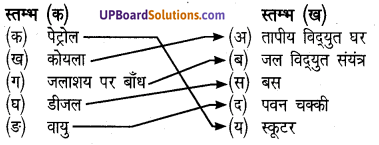 UP Board Solutions for Class 8 Science Chapter 16ऊर्जा के वैकल्पिक स्रोत img-2