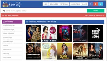 Best free dating websites 2019 movies in hindi