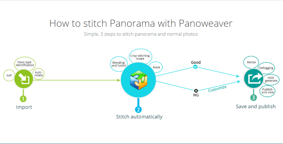 Panoweaver700Standardforwindows700