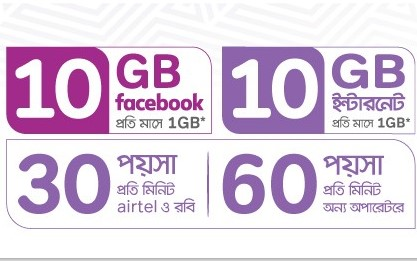 Airtel Bondho SIM Offer 2017