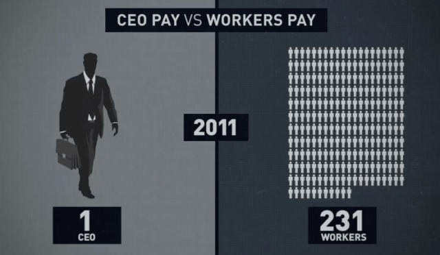 CEO vs regular worker