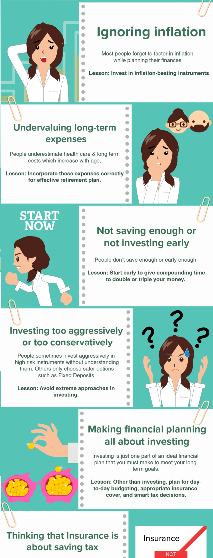 6 Most Common Financial Mistakes