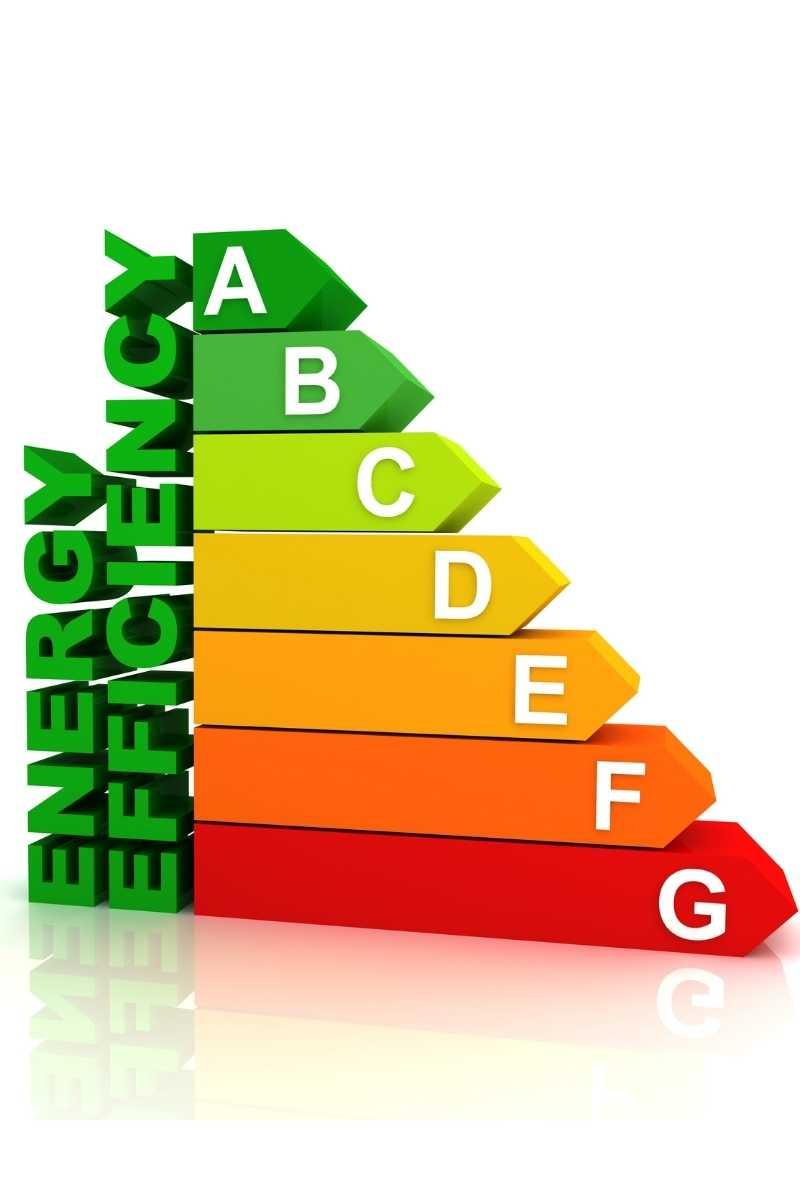Commercial EPC certificate survey