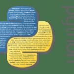 Os 5 melhores sites para aprender Python