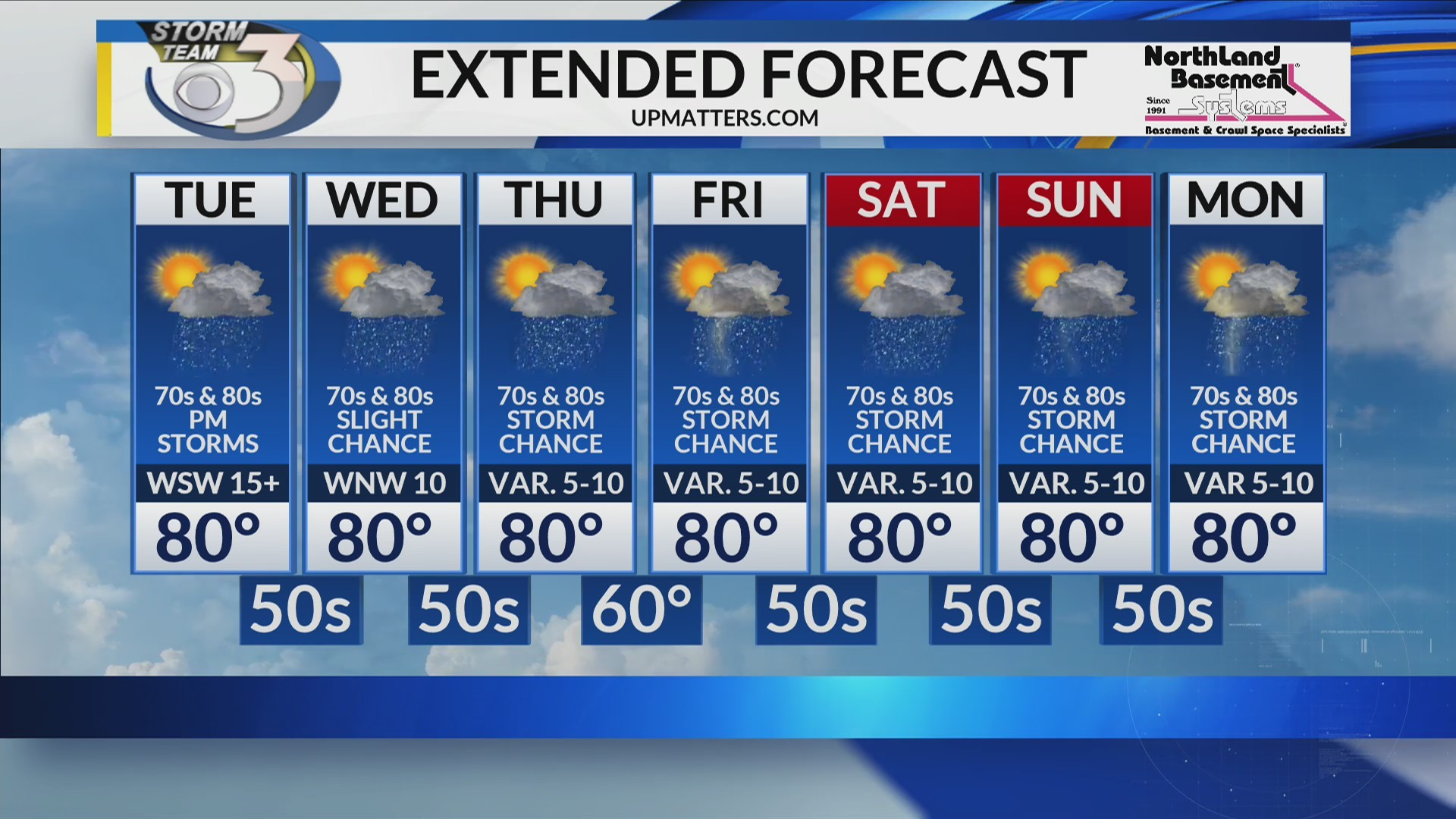LOCAL 3 MONDAY EVENING WEATHER FORECAST 6/24/2019