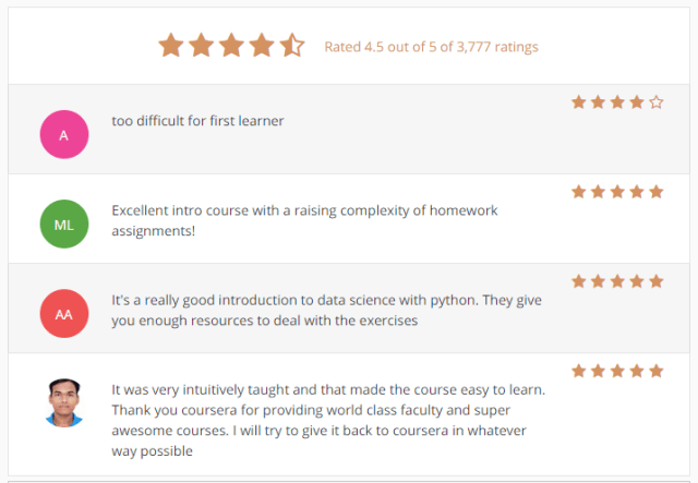 Data Science in Python Ratings & Reviews