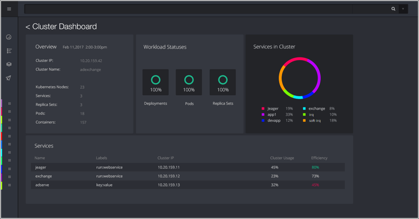 Replex Cluster Dashboard