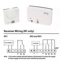 Programmable Room Stat Wiring Diagram Russound Volume Control Domestic Central Heating Systems Wireless