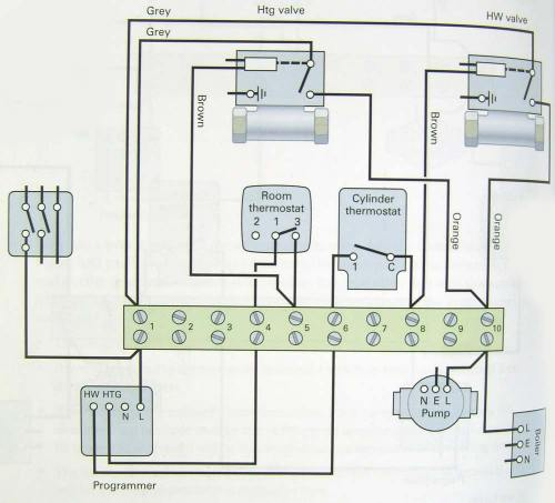 small resolution of full central heating wiring diagram using 2x2 port zone valves