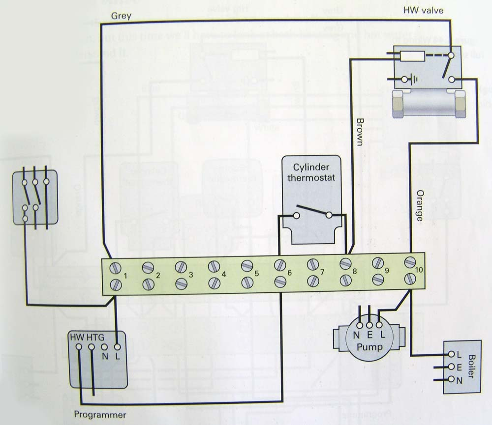 uk home wiring diagrams diagram for nordyne electric furnace electrical installation hot water only two port motorised valve