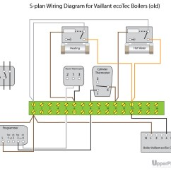 Room Stat Wiring Diagram Telecaster 3 Pickup Electrical Installation