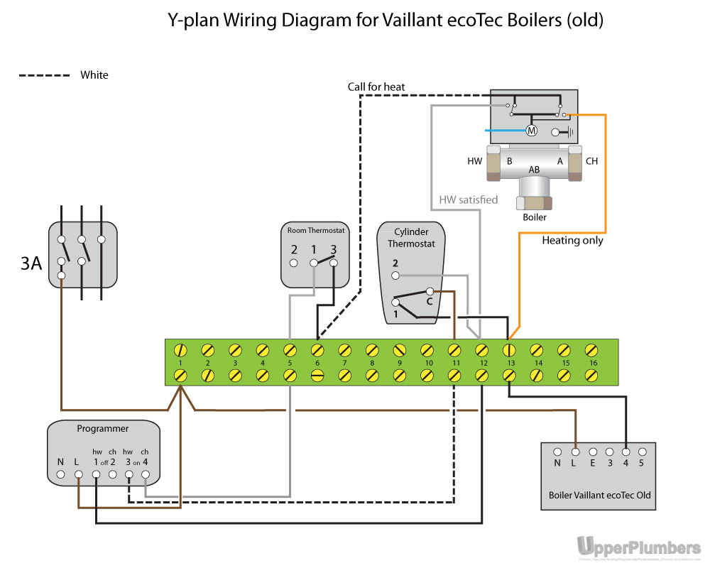 hight resolution of central heating controls wiring diagrams