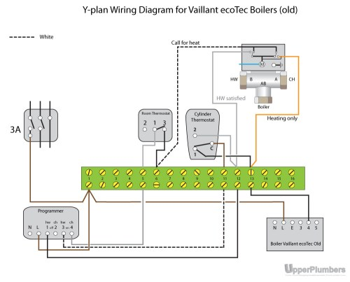 small resolution of central heating controls wiring diagrams