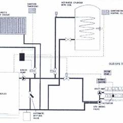 Wiring Diagram For S Plan Heating System Gmc Radio Diagrams Domestic Central Systems Underfloor