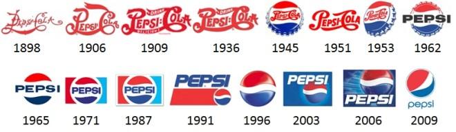 pepsi-logos