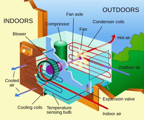 small resolution of using solar power too cool a home air conditioner diagram