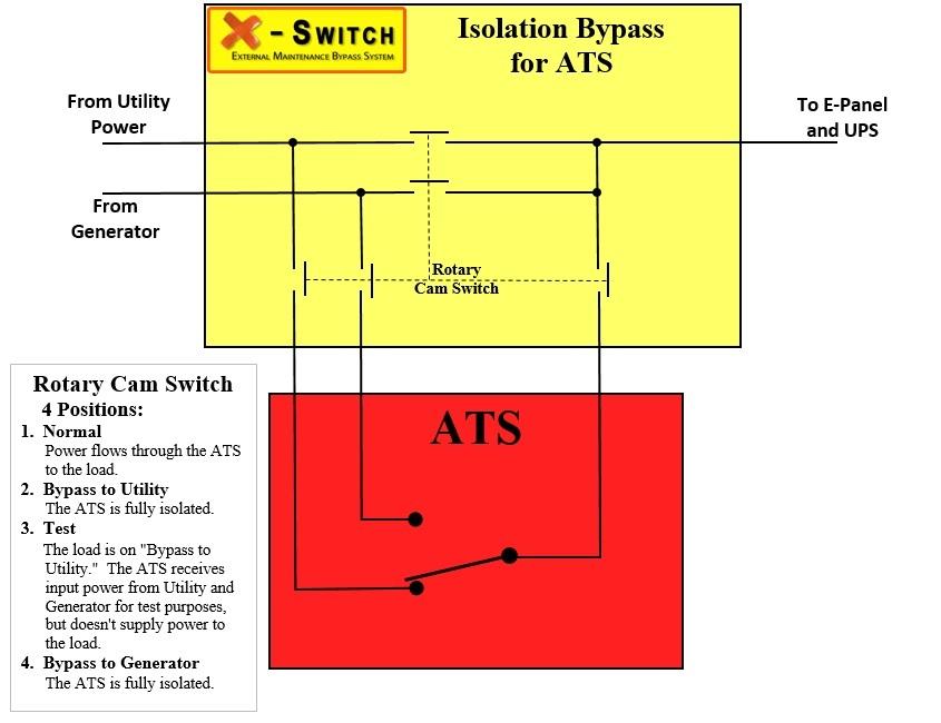 eaton transfer switch wiring diagram