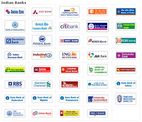 List Of Public Sector, RRBs, Private Sector & Foreign Banks With Headquarters