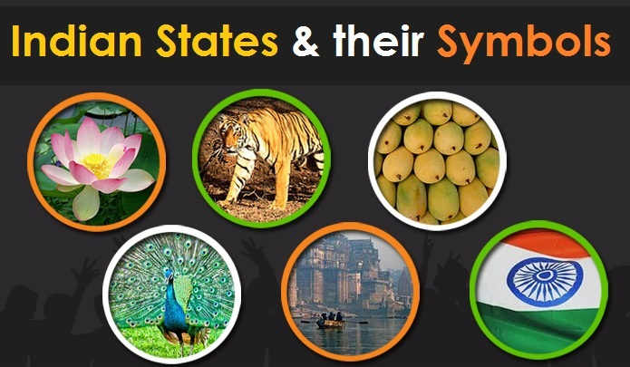State Symbol of Animal, Bird, Tree, and Flower Names