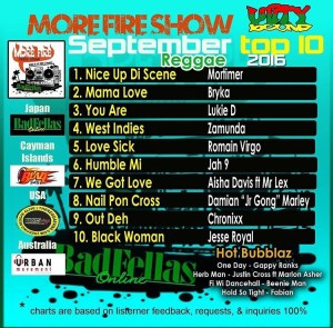 love jump riddim more fire show top 10 september 2016 - unity sound