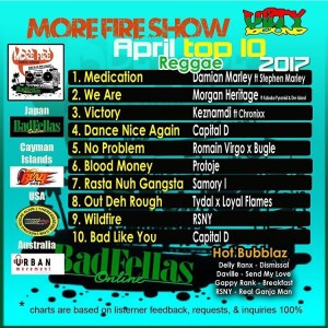 Capital D on Lion Pride #4 on More Fire Show Reggae Chart