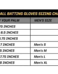 Contact us for pricing and ordering information we   love to design batting gloves your league school or travel team also custom upstart sports rh upstartsports