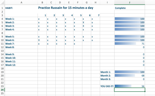 My excel spreadsheet tracker that tracks my habits and helps me crush my goals! Click through for your own copy.