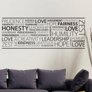 artwork for kitchen walls island wayfair inspirational wall art - quote ...