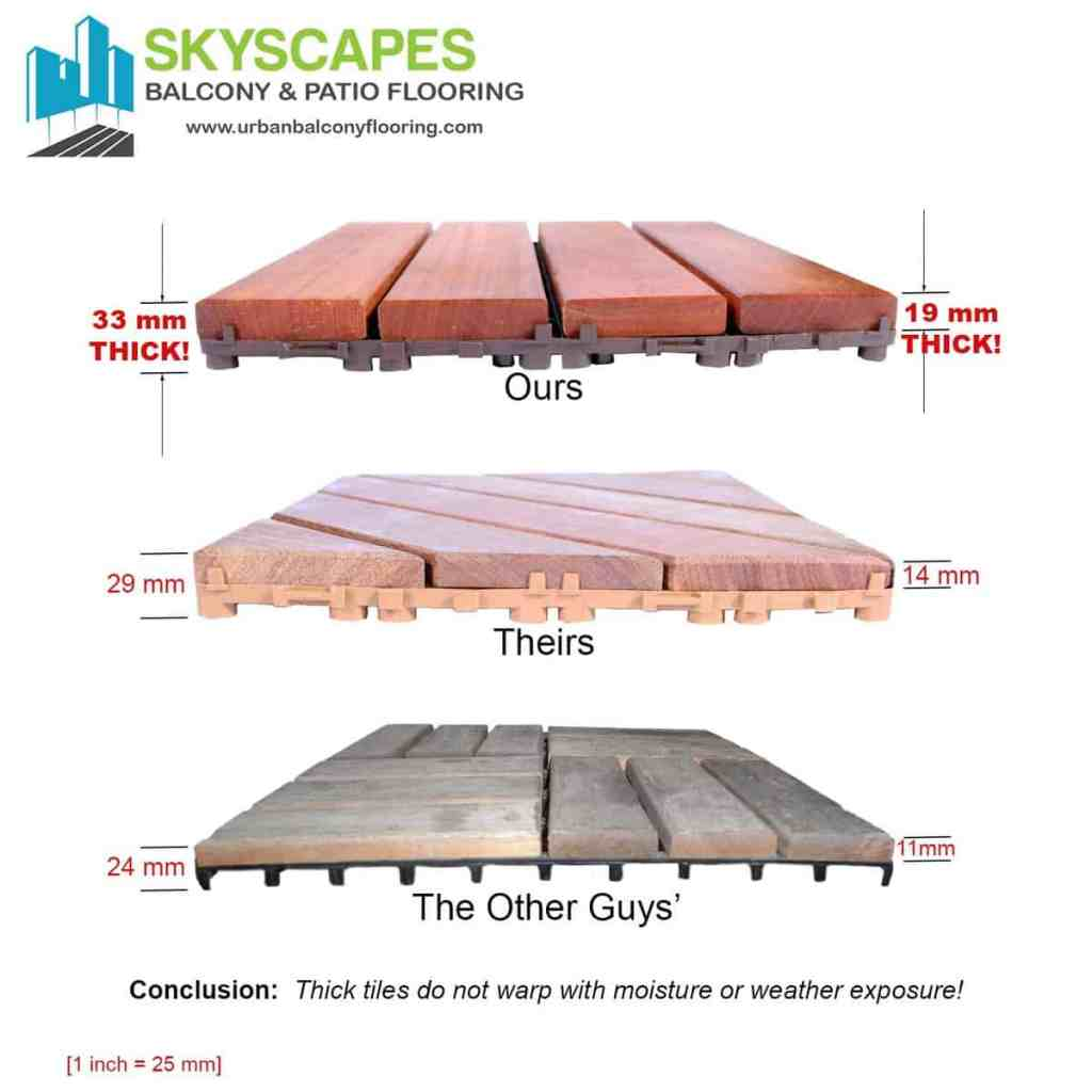Illustration of various deck tile thicknesses. Ours versus our competitors. Tile thickness makes a huge difference; one that could lead to total failure of cheap quality, thinner tiles. Applies not only to wood floor tiles but also composites (WPC).