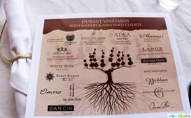Durant Vineyards on UrbanBlissLife.com