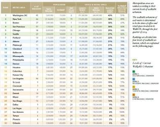 Current LOCUS Ranking